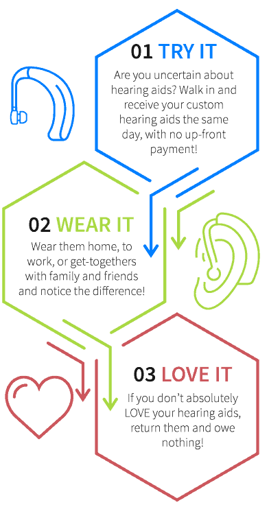 3 Step Test Drive Infographic